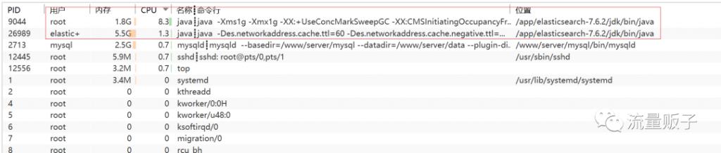 一个日访客100万的泛站群程序案例
